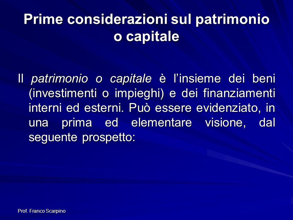 Prof. Franco Scarpino Prime considerazioni sul patrimonio o capitale Il patrimonio o capitale è linsieme dei beni (investimenti o impieghi) e dei fina
