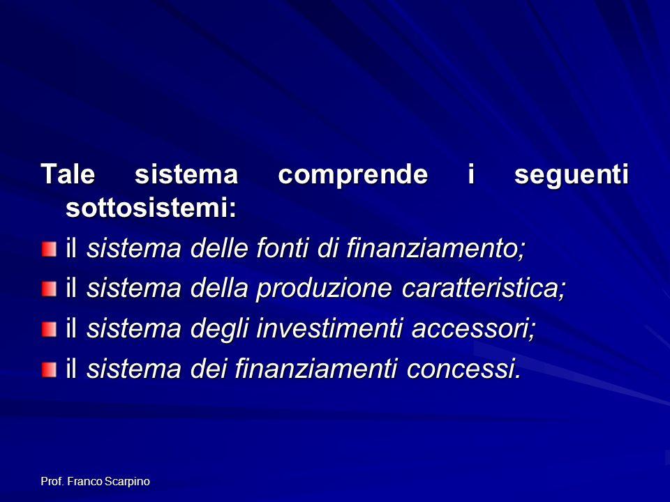 Prof. Franco Scarpino Tale sistema comprende i seguenti sottosistemi: il sistema delle fonti di finanziamento; il sistema della produzione caratterist