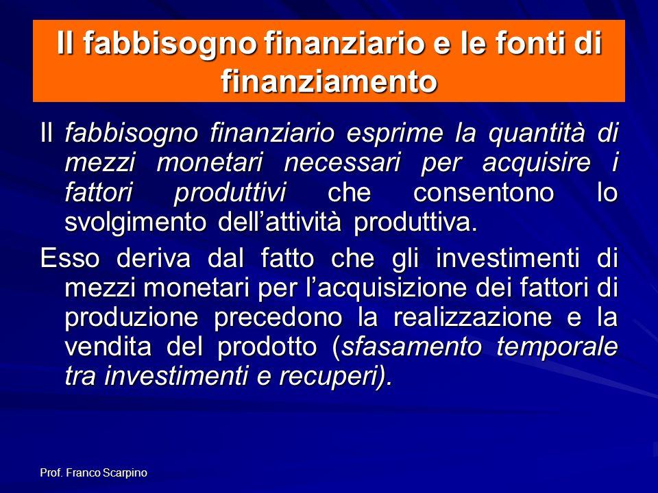 Prof. Franco Scarpino Il fabbisogno finanziario e le fonti di finanziamento Il fabbisogno finanziario esprime la quantità di mezzi monetari necessari