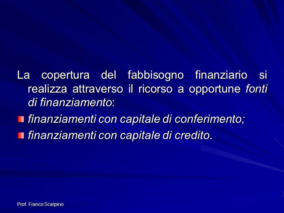 Prof. Franco Scarpino La copertura del fabbisogno finanziario si realizza attraverso il ricorso a opportune fonti di finanziamento: finanziamenti con