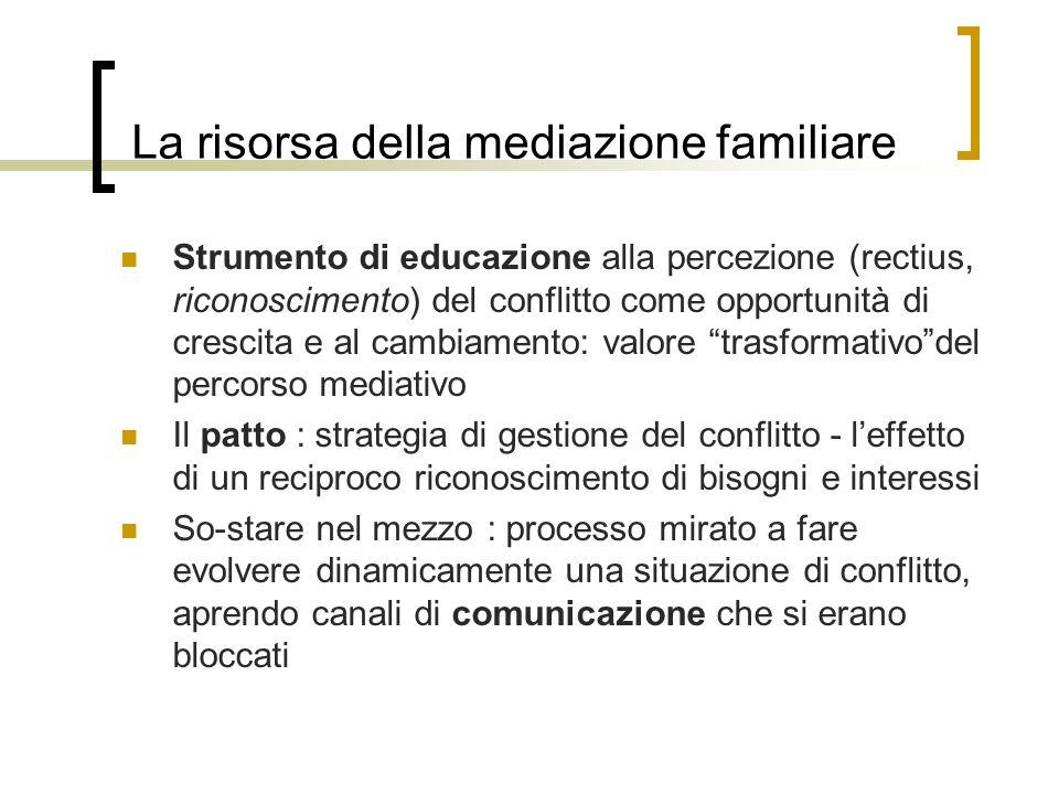 La risorsa della mediazione familiare Strumento di educazione alla percezione (rectius, riconoscimento) del conflitto come opportunità di crescita e a