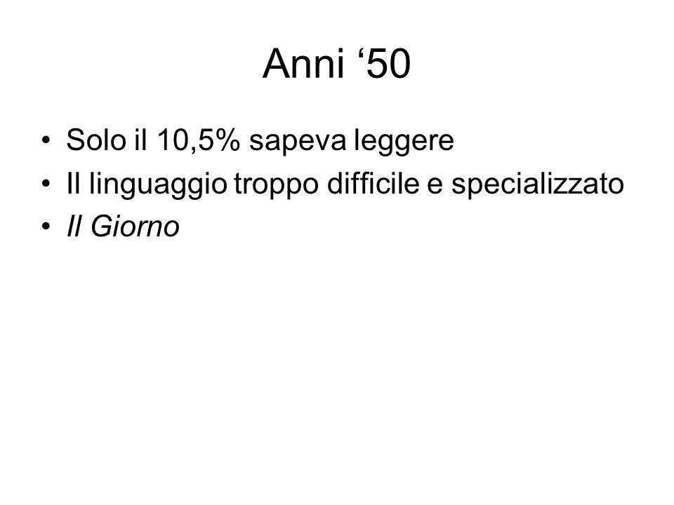 Anni 50 Solo il 10,5% sapeva leggere Il linguaggio troppo difficile e specializzato Il Giorno