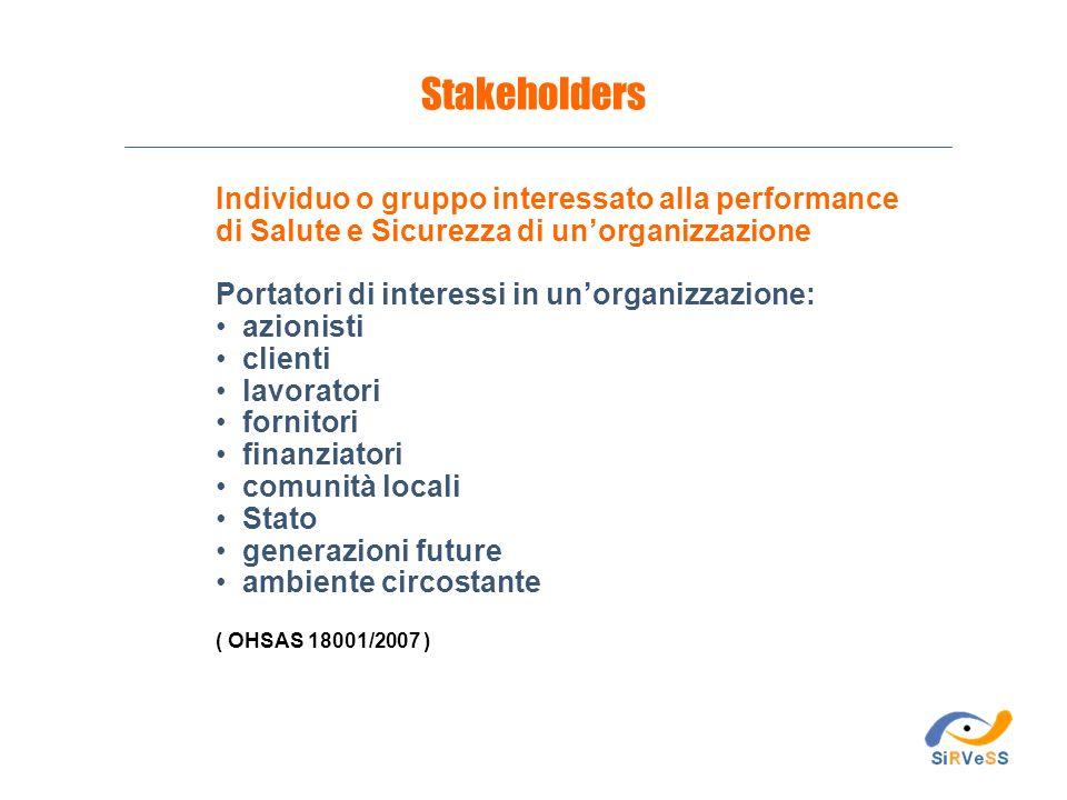 Individuo o gruppo interessato alla performance di Salute e Sicurezza di unorganizzazione Portatori di interessi in unorganizzazione: azionisti client