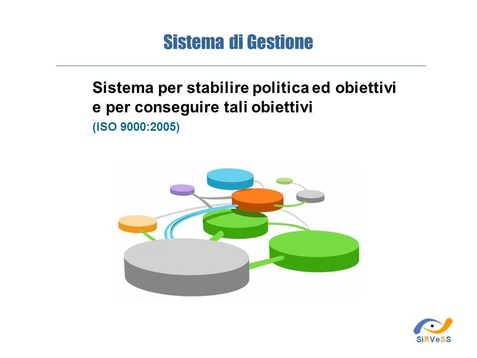 Sistema di Gestione Sistema per stabilire politica ed obiettivi e per conseguire tali obiettivi (ISO 9000:2005)