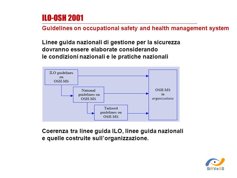 Guidelines on occupational safety and health management system Linee guida nazionali di gestione per la sicurezza dovranno essere elaborate consideran