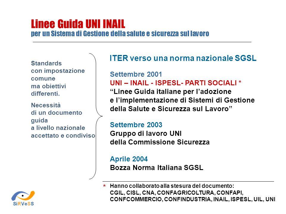 Linee Guida UNI INAIL per un Sistema di Gestione della salute e sicurezza sul lavoro Standards con impostazione comune ma obiettivi differenti. Necess