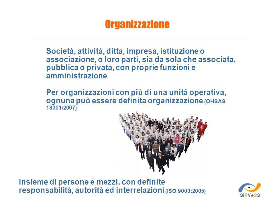Organizzazione Società, attività, ditta, impresa, istituzione o associazione, o loro parti, sia da sola che associata, pubblica o privata, con proprie