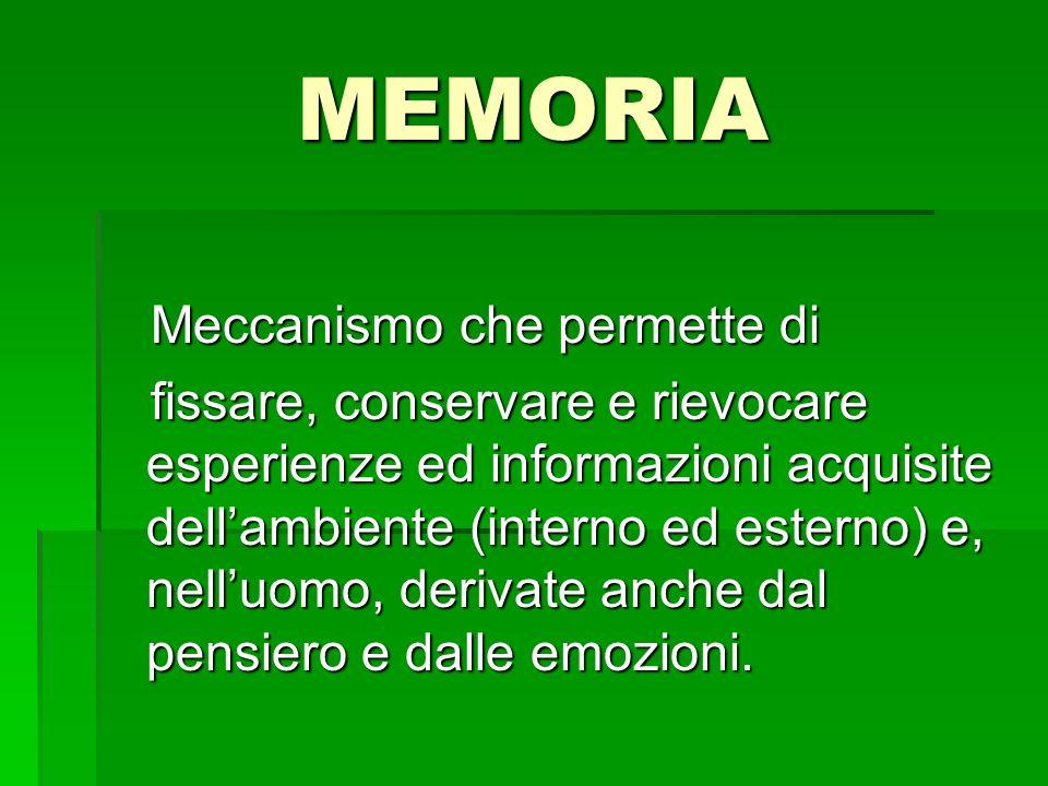 MEMORIA Meccanismo che permette di Meccanismo che permette di fissare, conservare e rievocare esperienze ed informazioni acquisite dellambiente (inter