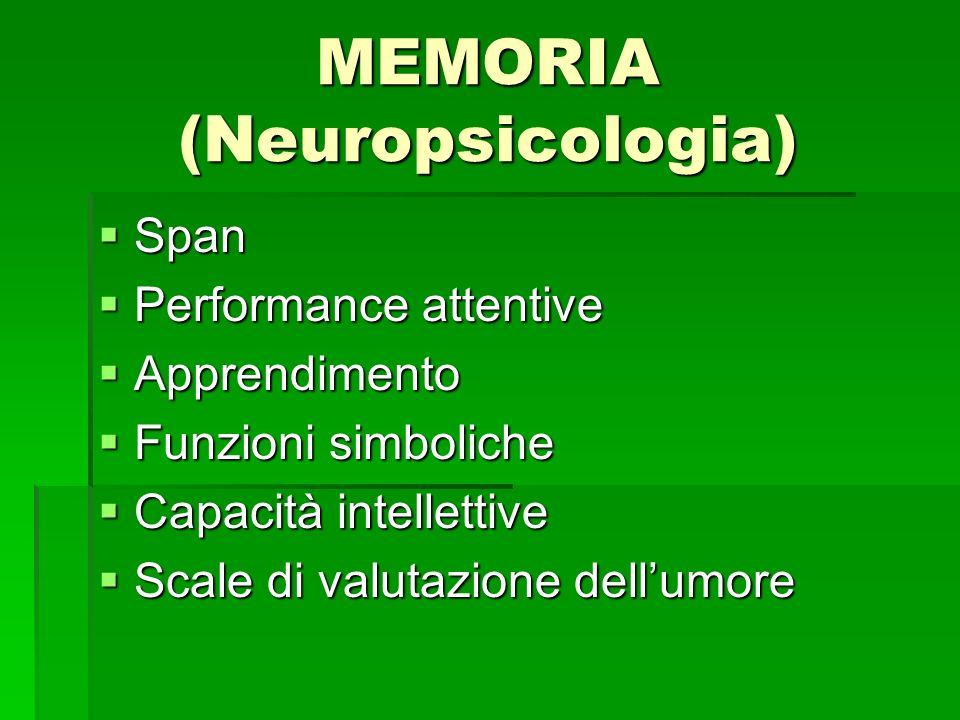MEMORIA (Neuropsicologia) Span Span Performance attentive Performance attentive Apprendimento Apprendimento Funzioni simboliche Funzioni simboliche Ca