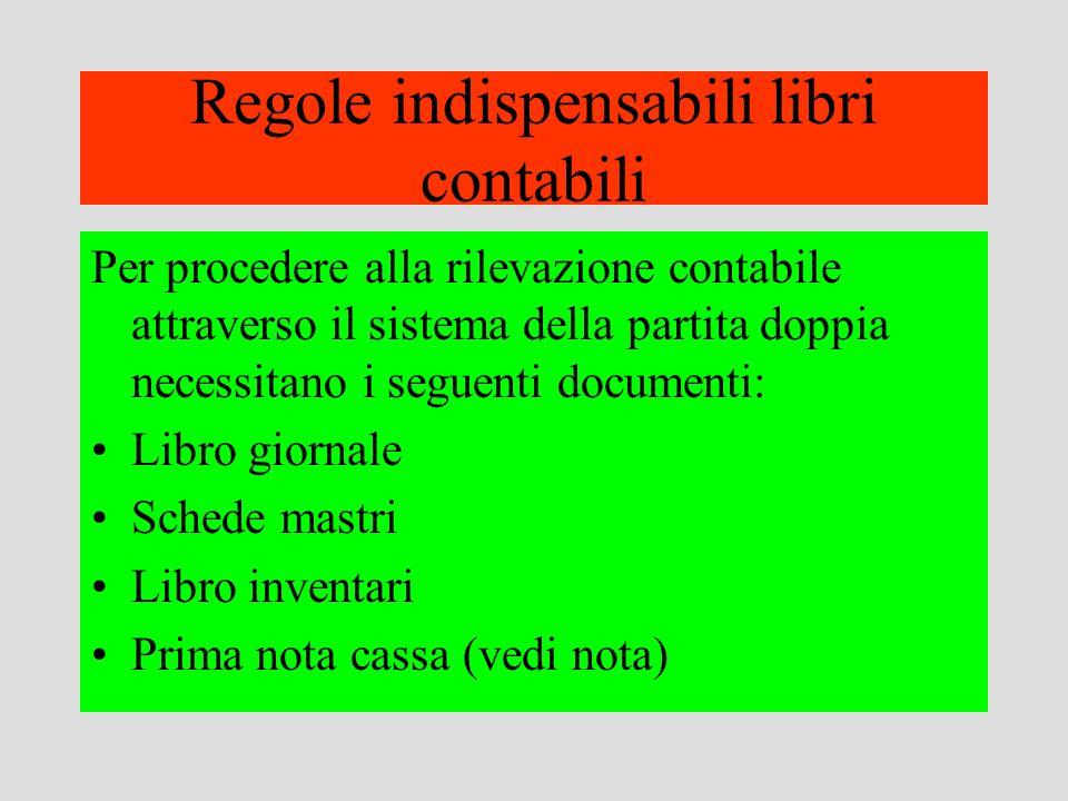 Regole indispensabili libri contabili Per procedere alla rilevazione contabile attraverso il sistema della partita doppia necessitano i seguenti docum