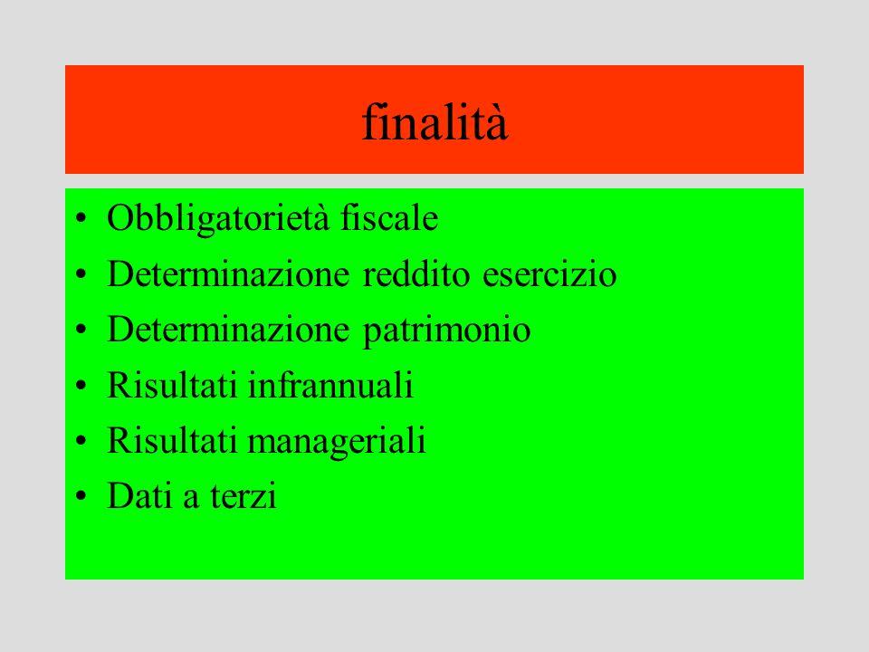 finalità Obbligatorietà fiscale Determinazione reddito esercizio Determinazione patrimonio Risultati infrannuali Risultati manageriali Dati a terzi