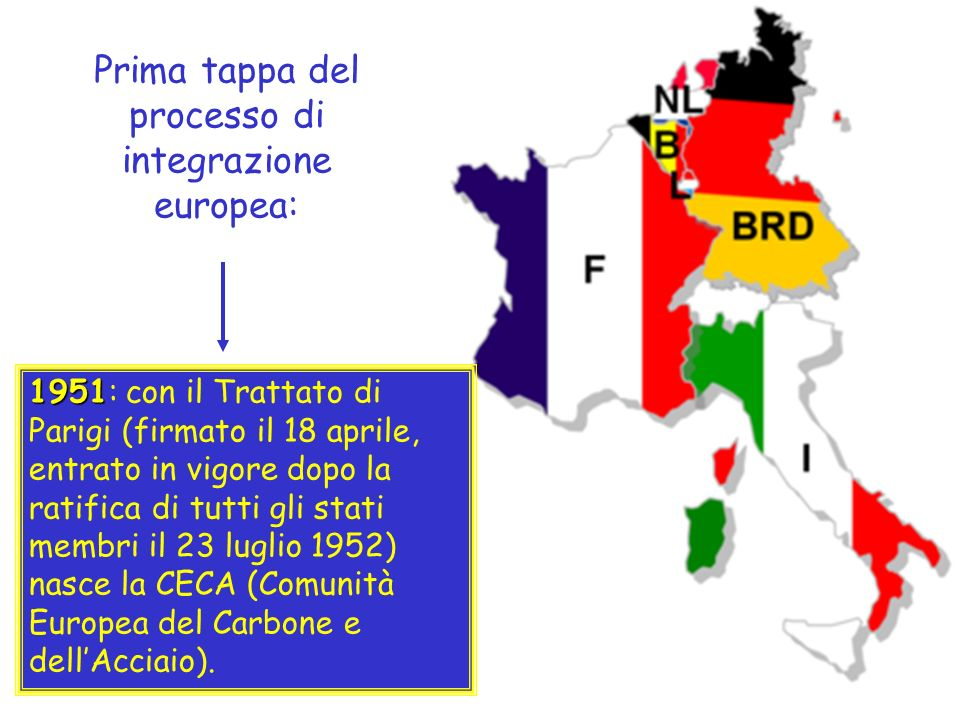 Prima tappa del processo di integrazione europea: 1951 1951: con il Trattato di Parigi (firmato il 18 aprile, entrato in vigore dopo la ratifica di tu