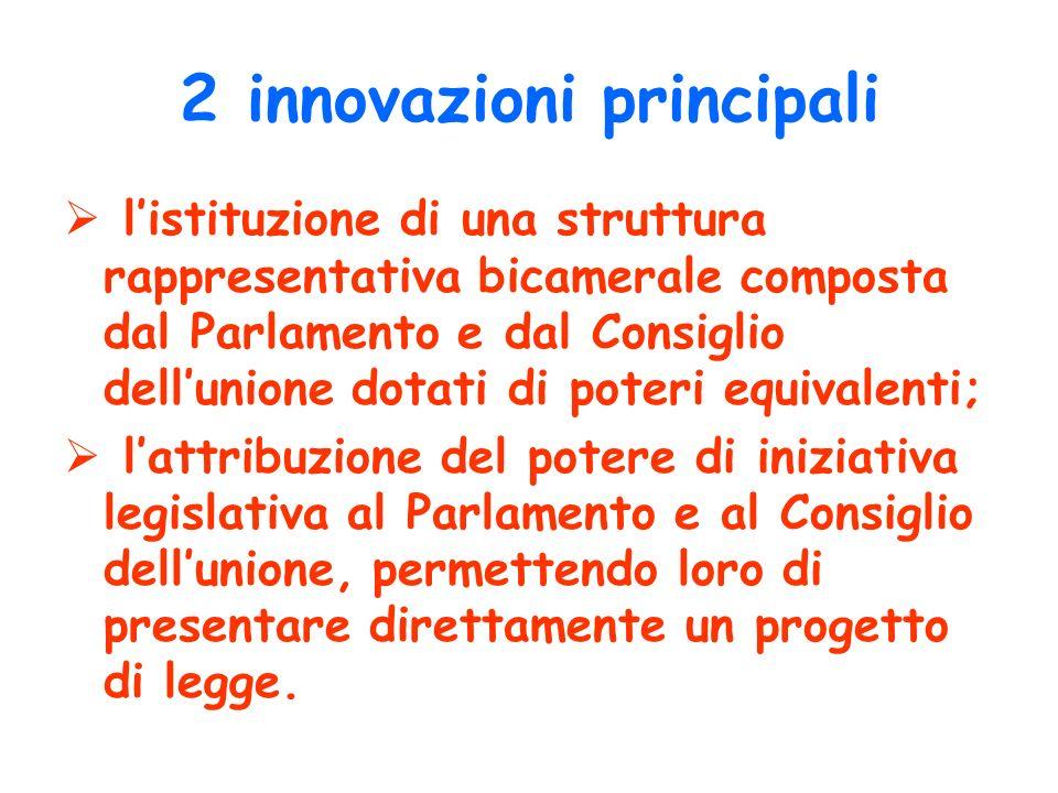 2 innovazioni principali listituzione di una struttura rappresentativa bicamerale composta dal Parlamento e dal Consiglio dellunione dotati di poteri