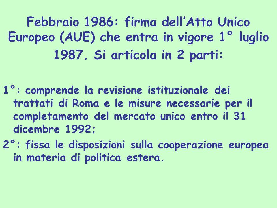 Febbraio 1986: firma dellAtto Unico Europeo (AUE) che entra in vigore 1° luglio 1987. Si articola in 2 parti: 1°: comprende la revisione istituzionale