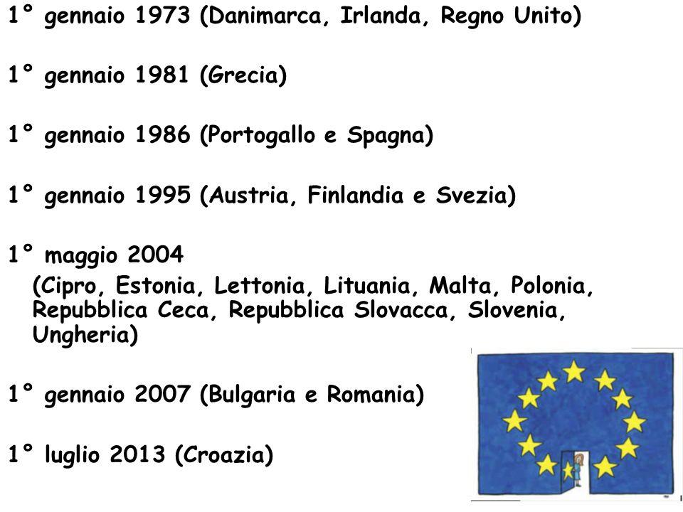1° gennaio 1973 (Danimarca, Irlanda, Regno Unito) 1° gennaio 1981 (Grecia) 1° gennaio 1986 (Portogallo e Spagna) 1° gennaio 1995 (Austria, Finlandia e