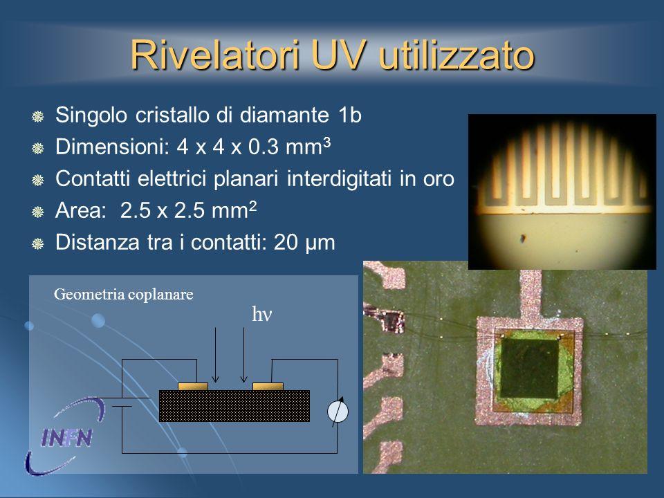Rivelatori UV utilizzato Singolo cristallo di diamante 1b Dimensioni: 4 x 4 x 0.3 mm 3 Contatti elettrici planari interdigitati in oro Area: 2.5 x 2.5