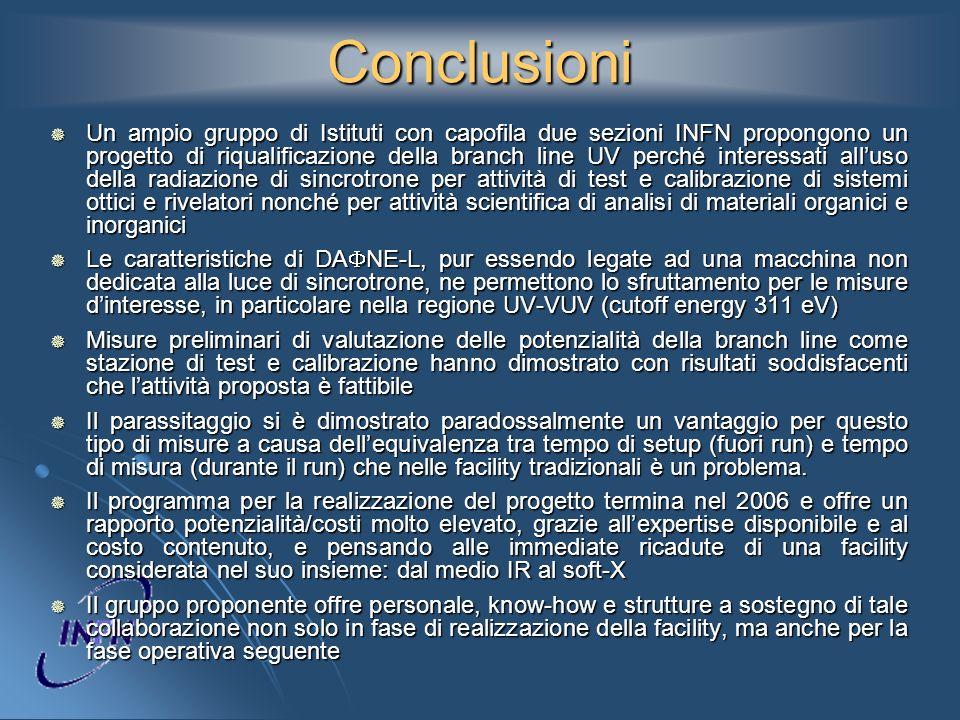 Conclusioni Un ampio gruppo di Istituti con capofila due sezioni INFN propongono un progetto di riqualificazione della branch line UV perché interessa