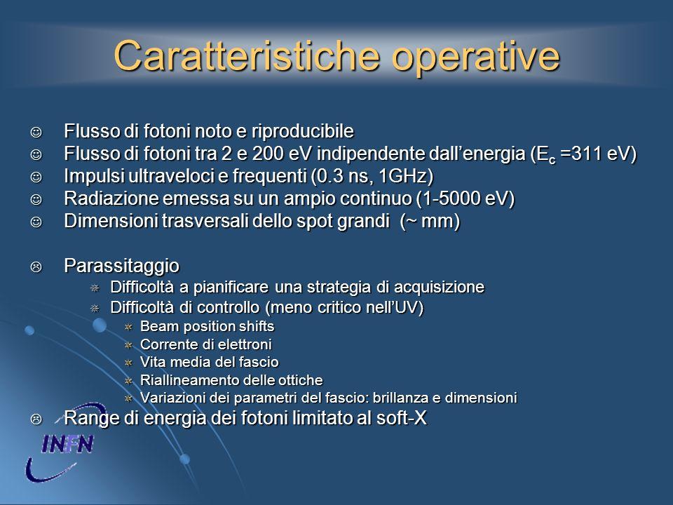 Caratteristiche operative Flusso di fotoni noto e riproducibile Flusso di fotoni noto e riproducibile Flusso di fotoni tra 2 e 200 eV indipendente dal