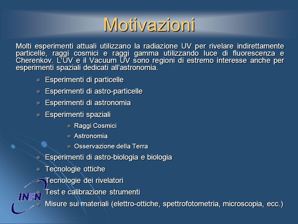 Motivazioni Molti esperimenti attuali utilizzano la radiazione UV per rivelare indirettamente particelle, raggi cosmici e raggi gamma utilizzando luce