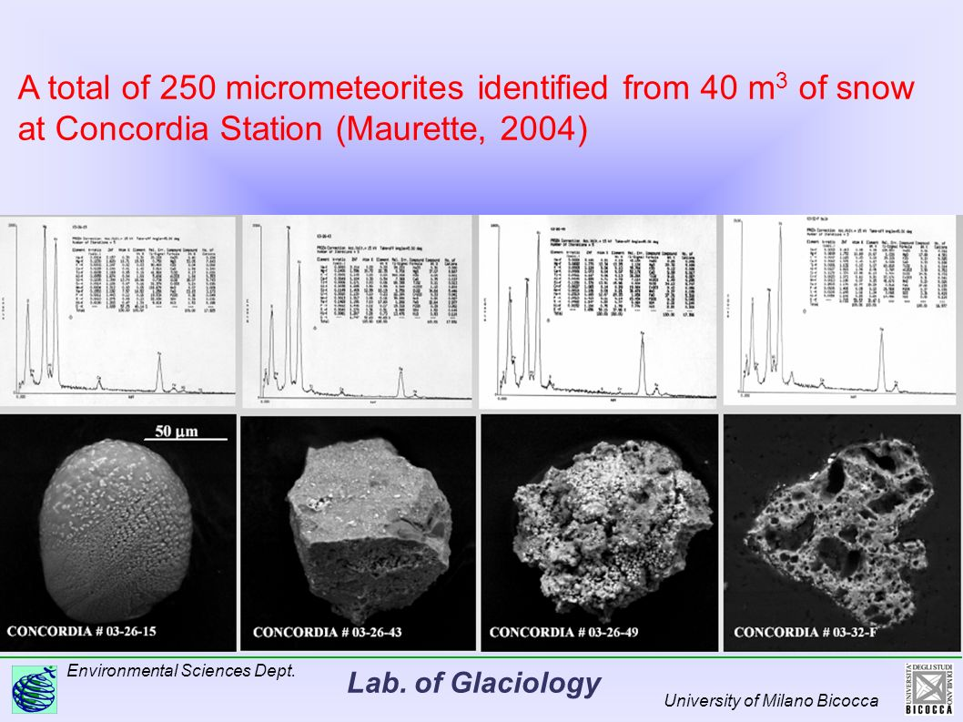 Lab. of Glaciology Environmental Sciences Dept. University of Milano Bicocca A total of 250 micrometeorites identified from 40 m 3 of snow at Concordi