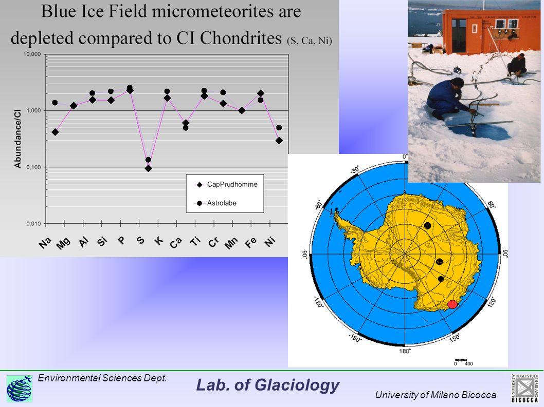 Lab. of Glaciology Environmental Sciences Dept. University of Milano Bicocca
