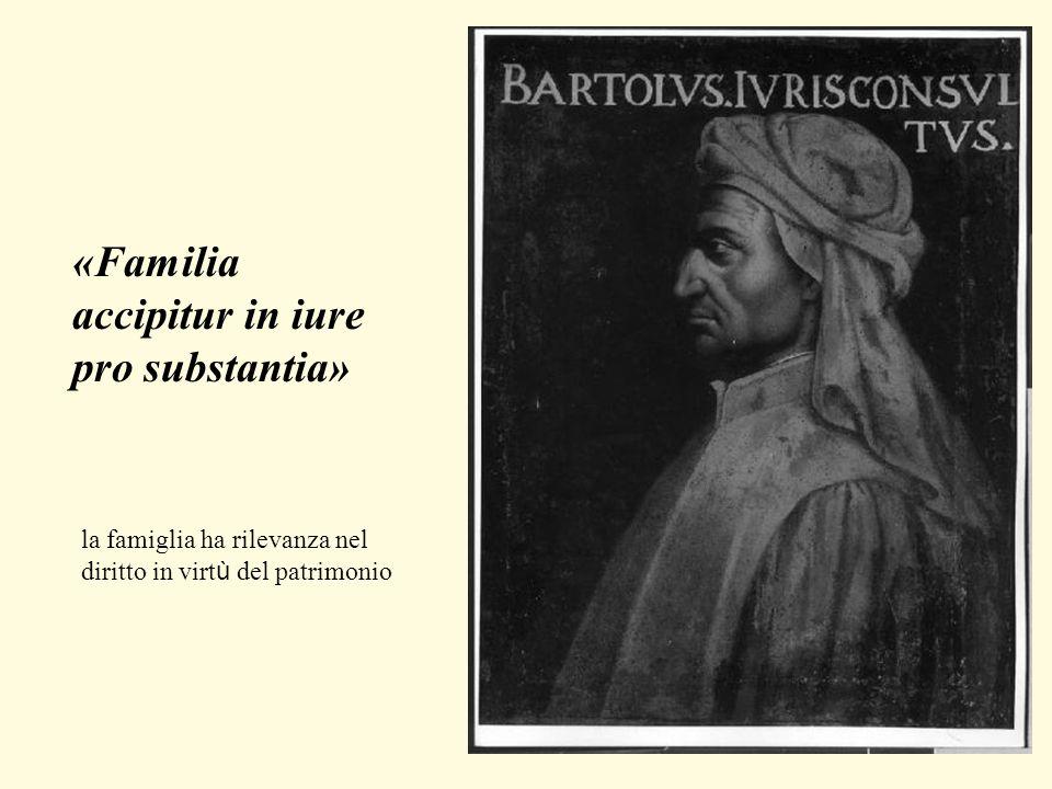«Familia accipitur in iure pro substantia» la famiglia ha rilevanza nel diritto in virt ù del patrimonio