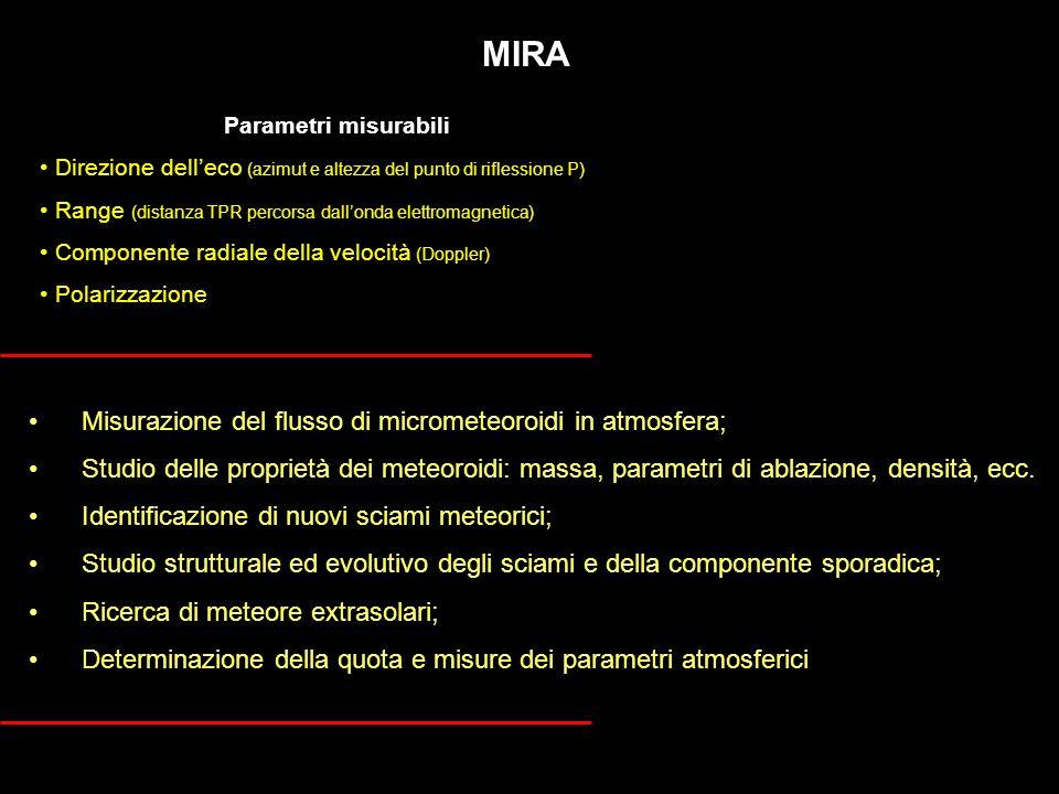 MIRA Misurazione del flusso di micrometeoroidi in atmosfera; Studio delle proprietà dei meteoroidi: massa, parametri di ablazione, densità, ecc. Ident