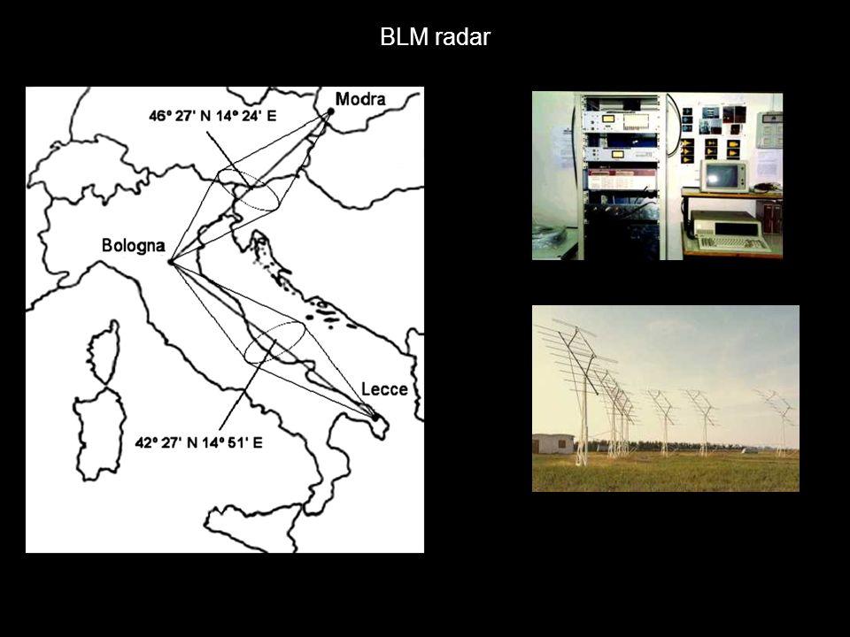 BLM radar
