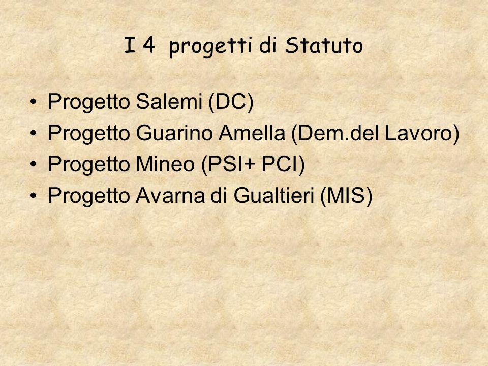 I 4 progetti di Statuto Progetto Salemi (DC) Progetto Guarino Amella (Dem.del Lavoro) Progetto Mineo (PSI+ PCI) Progetto Avarna di Gualtieri (MIS)