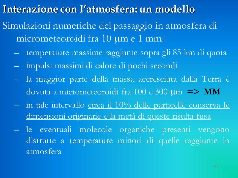 13 Interazione con latmosfera: un modello Simulazioni numeriche del passaggio in atmosfera di micrometeoroidi fra 10 m e 1 mm: –temperature massime ra
