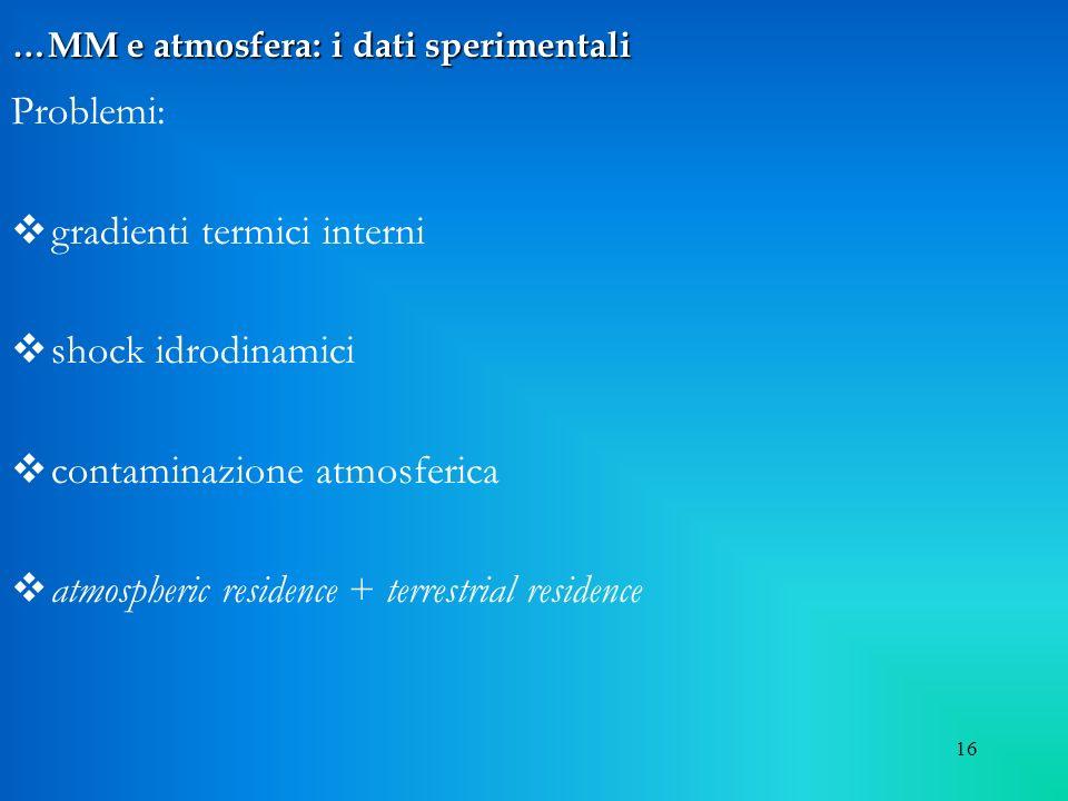 16 Problemi: gradienti termici interni shock idrodinamici contaminazione atmosferica atmospheric residence + terrestrial residence …MM e atmosfera: i