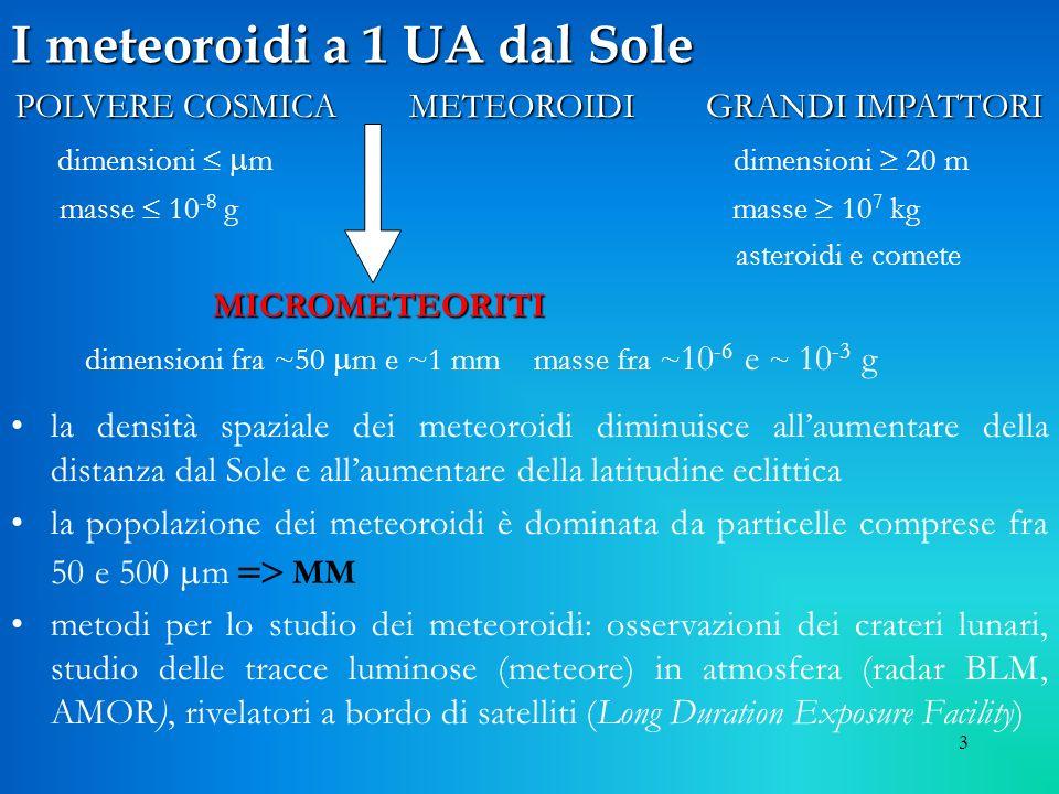 4 …I meteoroidi a 1 UA dal Sole Modello per la distribuzione di massa e il flusso a 1 UA di meteoroidi compresi fra 10 -18 e 10 2 g : studiata lazione delle mutue collisioni e delleffetto Poynting- Robertson il flusso decresce rapidamente allaumentare della massa nella distribuzione di massa si ha un picco per 10 -5 g (100 m di raggio) MM