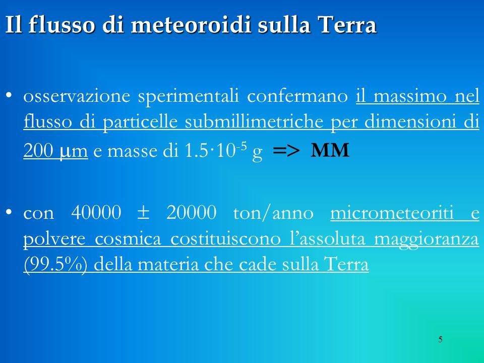 5 Il flusso di meteoroidi sulla Terra osservazione sperimentali confermano il massimo nel flusso di particelle submillimetriche per dimensioni di 200