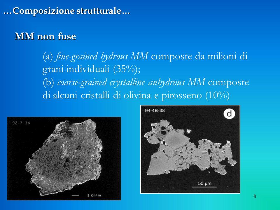 8 …Composizione strutturale… MM non fuse (a) fine-grained hydrous MM composte da milioni di grani individuali (35%); (b) coarse-grained crystalline an
