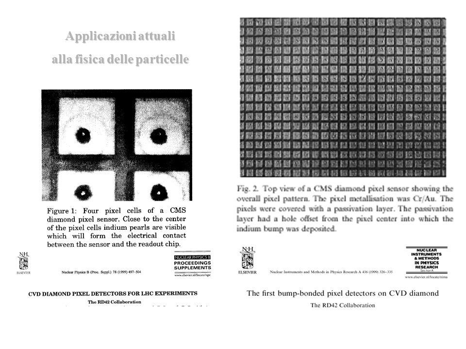 Applicazioni attuali alla fisica delle particelle