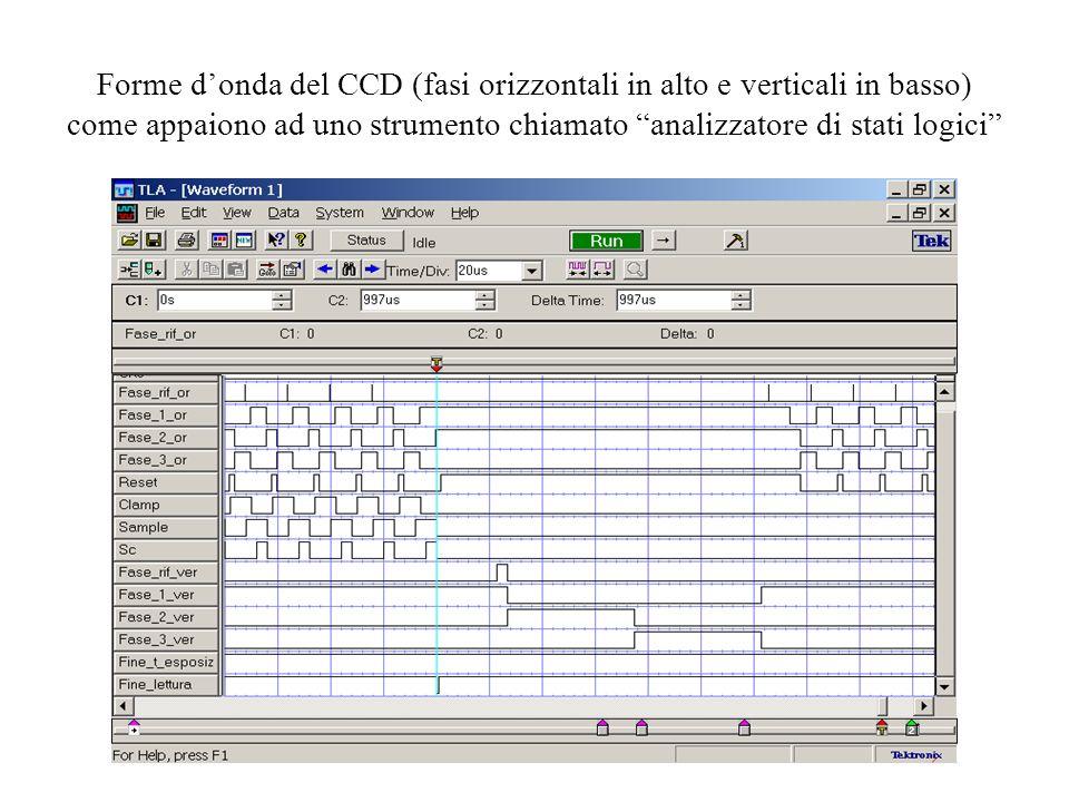 Forme donda del CCD (fasi orizzontali in alto e verticali in basso) come appaiono ad uno strumento chiamato analizzatore di stati logici
