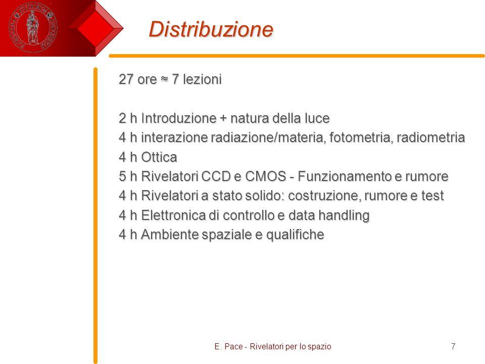 Distribuzione 27 ore 7 lezioni 2 h Introduzione + natura della luce 4 h interazione radiazione/materia, fotometria, radiometria 4 h Ottica 5 h Rivelat