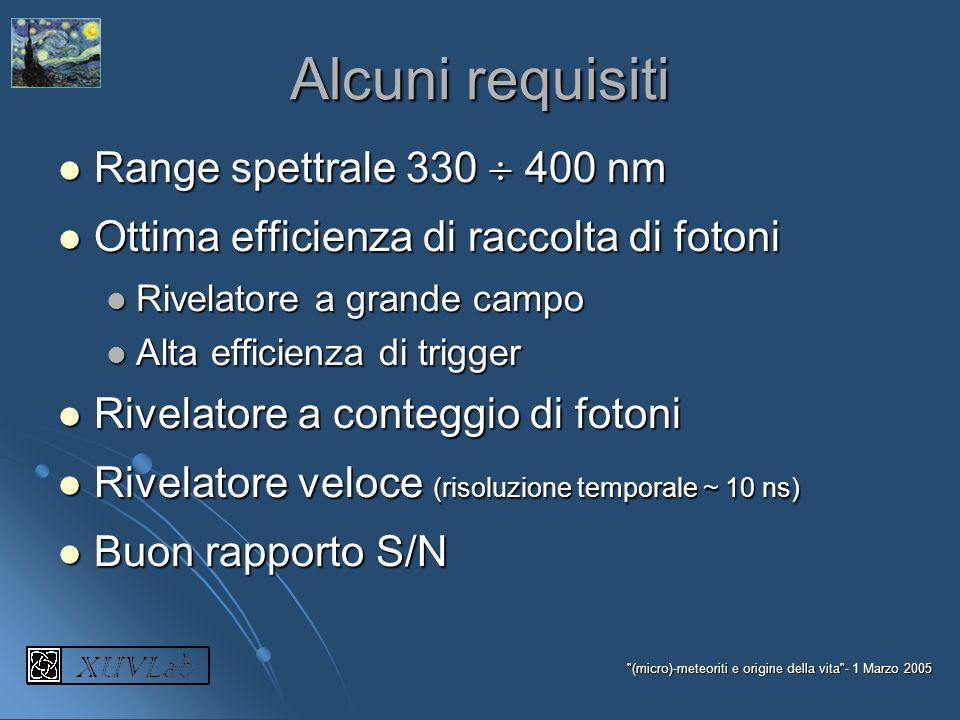 Alcuni requisiti Range spettrale 330 400 nm Range spettrale 330 400 nm Ottima efficienza di raccolta di fotoni Ottima efficienza di raccolta di fotoni