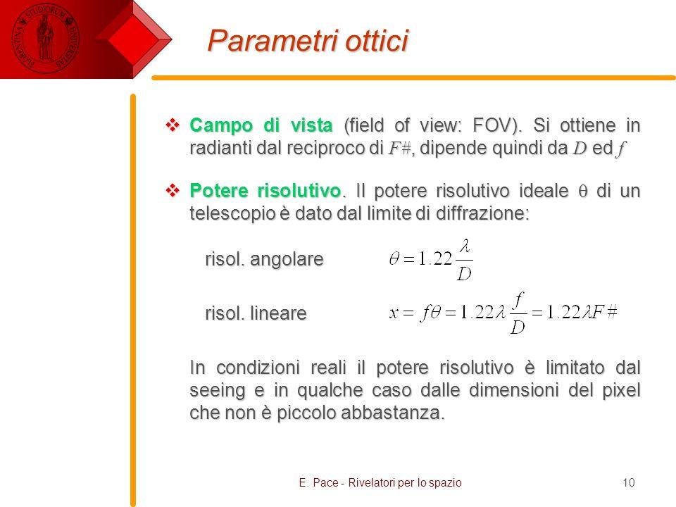 E. Pace - Rivelatori per lo spazio10 Parametri ottici Campo di vista (field of view: FOV). Si ottiene in radianti dal reciproco di F#, dipende quindi