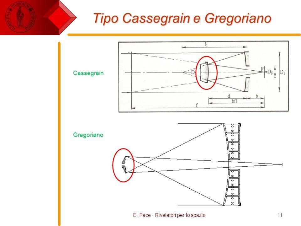 E. Pace - Rivelatori per lo spazio11 Tipo Cassegrain e Gregoriano Gregoriano Cassegrain