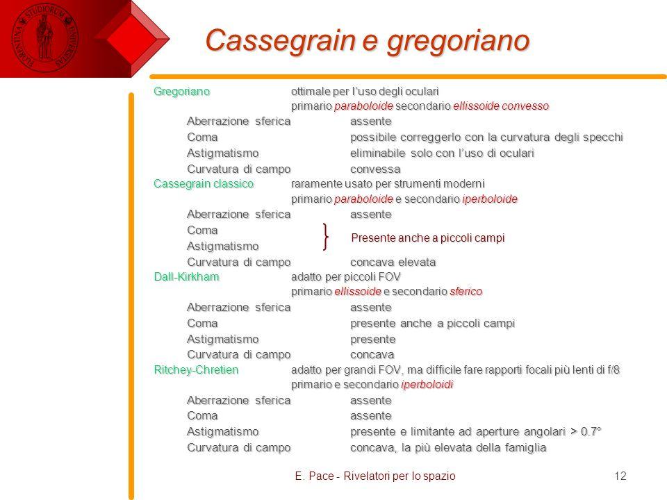 E. Pace - Rivelatori per lo spazio12 Cassegrain e gregoriano Gregoriano ottimale per luso degli oculari primario paraboloide secondario ellissoide con