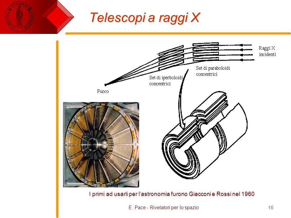 E. Pace - Rivelatori per lo spazio16 Telescopi a raggi X I primi ad usarli per lastronomia furono Giacconi e Rossi nel 1960