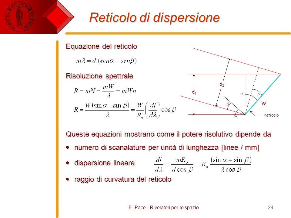 E. Pace - Rivelatori per lo spazio24 Reticolo di dispersione W reticolo d2d2 d1d1 Equazione del reticolo Risoluzione spettrale Queste equazioni mostra