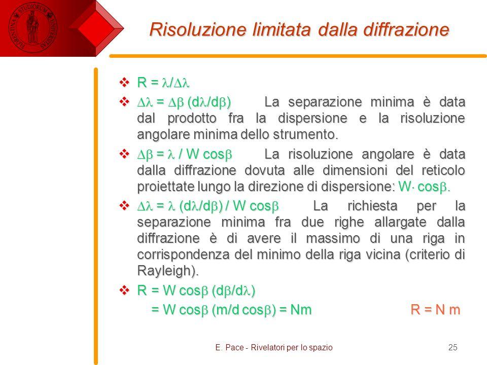E. Pace - Rivelatori per lo spazio25 Risoluzione limitata dalla diffrazione R = / R = / = (d /d ) La separazione minima è data dal prodotto fra la dis