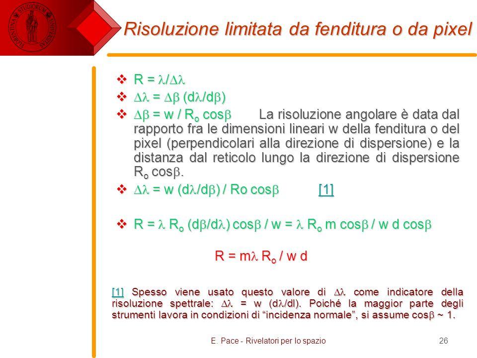 E. Pace - Rivelatori per lo spazio26 Risoluzione limitata da fenditura o da pixel R = / R = / = (d /d ) = (d /d ) = w / R o cos La risoluzione angolar