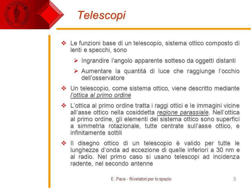 E. Pace - Rivelatori per lo spazio3 Telescopi Le funzioni base di un telescopio, sistema ottico composto di lenti e specchi, sono Le funzioni base di