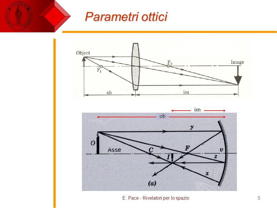 E. Pace - Rivelatori per lo spazio5 Parametri ottici im ob