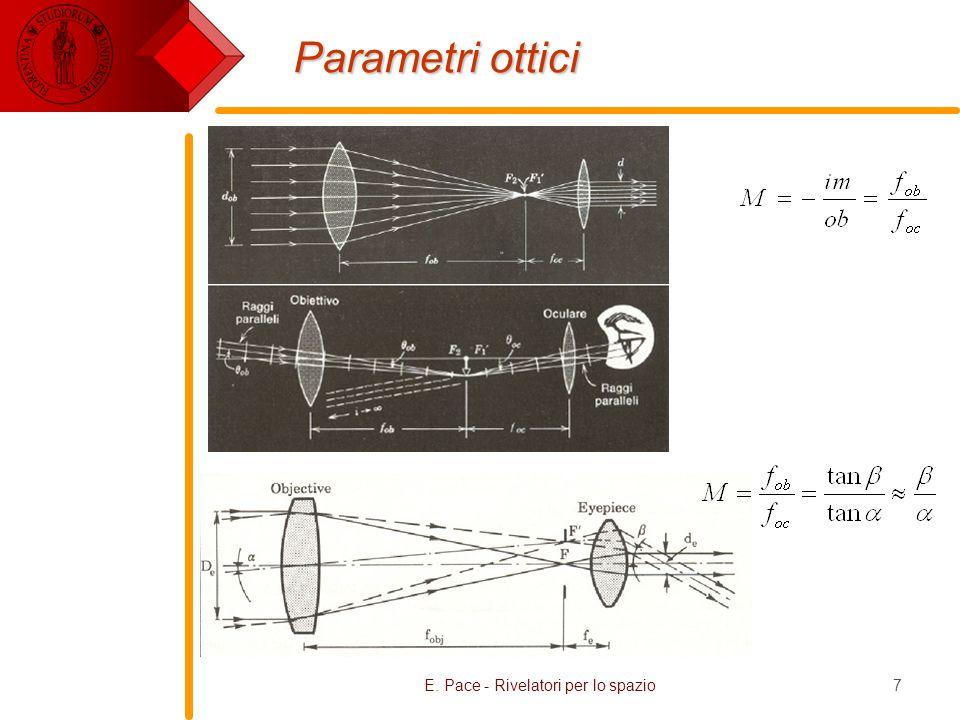 E. Pace - Rivelatori per lo spazio7 Parametri ottici