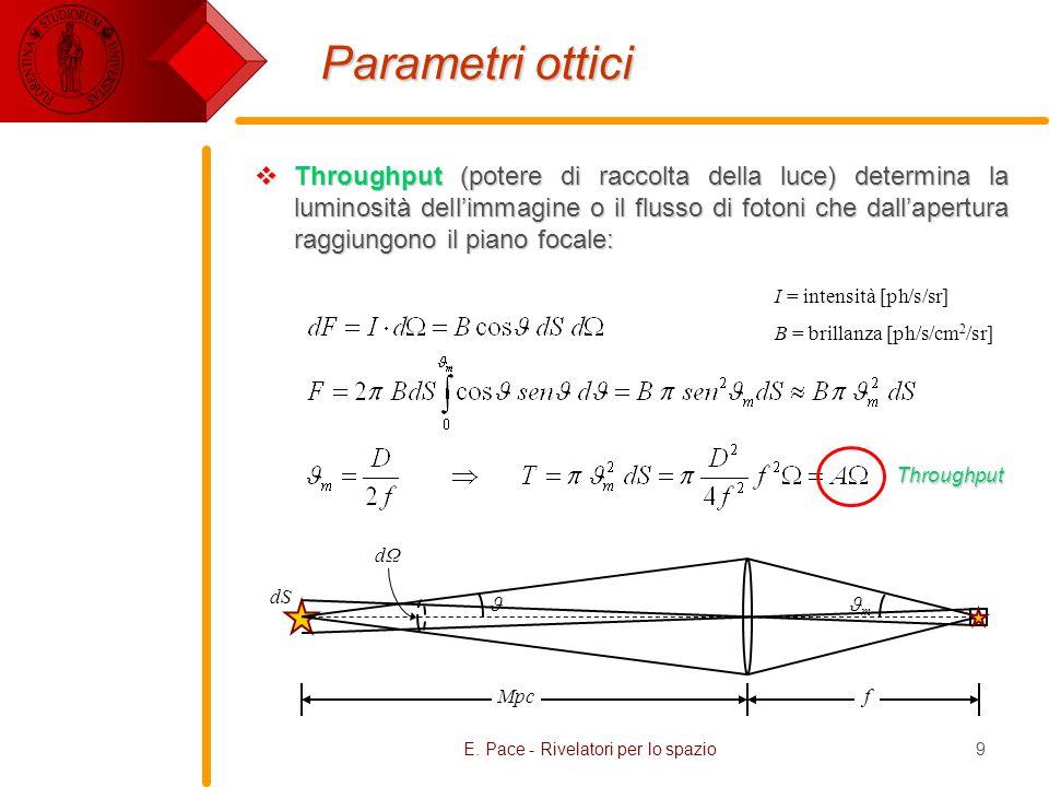 E. Pace - Rivelatori per lo spazio9 Parametri ottici Throughput (potere di raccolta della luce) determina la luminosità dellimmagine o il flusso di fo