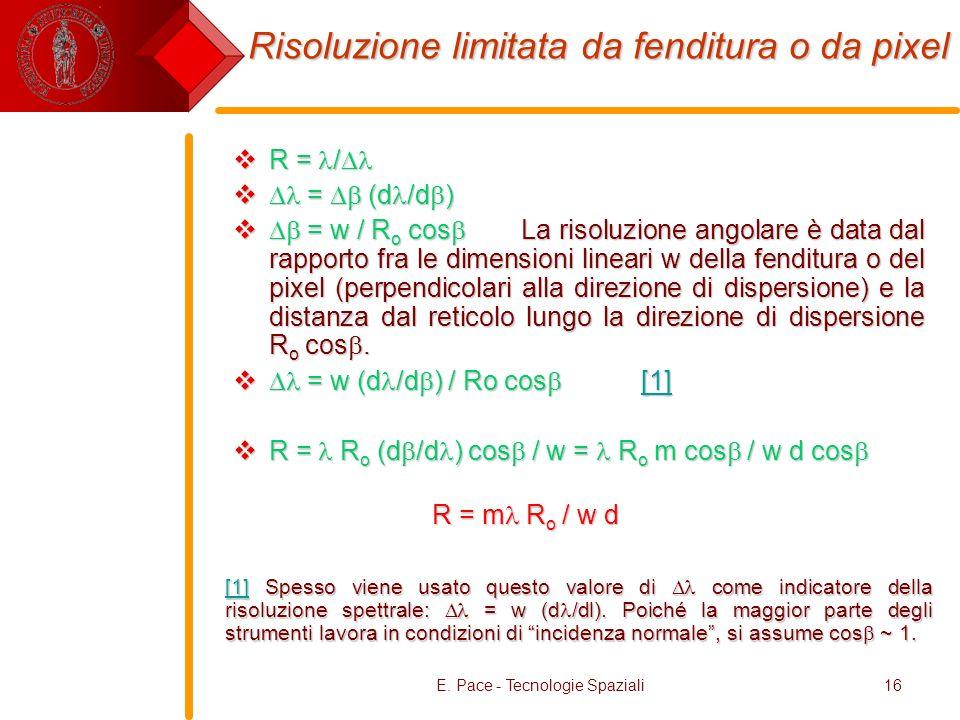E. Pace - Tecnologie Spaziali16 Risoluzione limitata da fenditura o da pixel R = / R = / = (d /d ) = (d /d ) = w / R o cos La risoluzione angolare è d